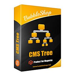 CMS Tree